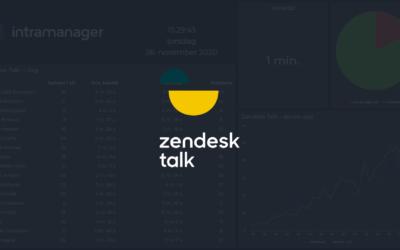 Se dine kunde-opkald i Board med Zendesk Talk-integrationen